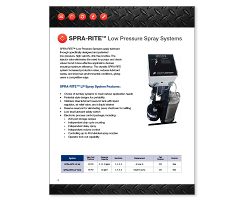 Download Industrial Innovations SPRA-RITE Low Pressure Pedestal Systems Catalog. For more information, please call us at 616-249-1525.